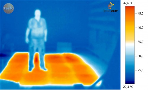 термогораммы обогревателей Флексихит